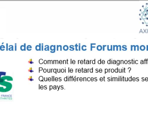 axSpA Délai de diagnostic Forums mondiaux